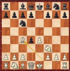 Schottisches Gambit