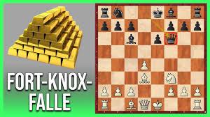 Die FORT-KNOX-Falle in der Französischen Verteidigung